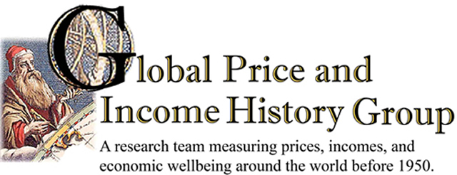 Global Price and Income History Group